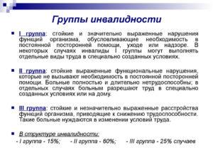 Сколько групп инвалидности существует в россии