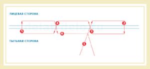 Как сшить в 4 дырки схема