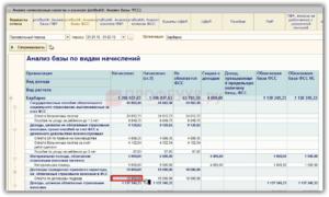 Оплата по договорам подряда облагается страховыми взносами