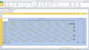 Как рассчитать количество сотрудников при сменном графике