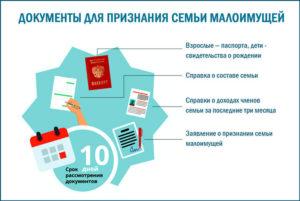 Как получить статус малообеспеченной семьи в москве в 2019