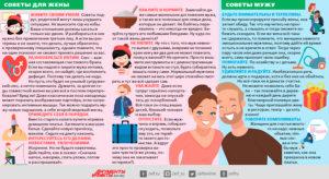 Как восстановить отношения с мужем на грани развода советы психолога