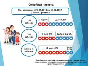 Списание ипотеки при рождении второго ребенка