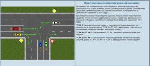 Проезд перекрестка равнозначных дорог т образного