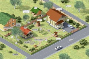 Можно ли строить на снт дом