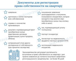Список документов для оформления собственности по дду