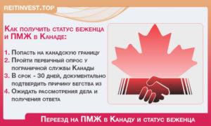 Как уехать из россии в канаду