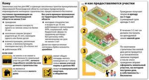 Перевод земли в собственность из аренды