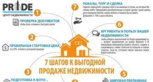 Сколько платить риэлтору при покупке квартиры