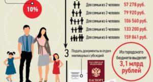 Льготы по оплате коммунальных услуг многодетным семьям
