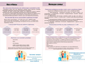 Выплаты молодым семьям до 30 лет в 2019 году по пензенской области