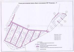 Процедура приватизации земель общего пользования в снт