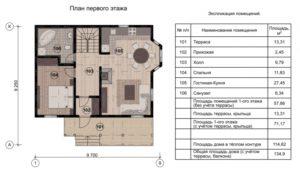 Входит ли веранда в общую площадь дома