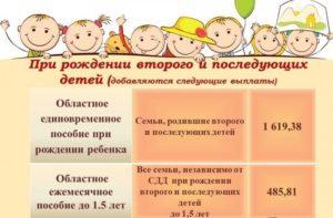 Как получить региональное пособие при рождении ребенка