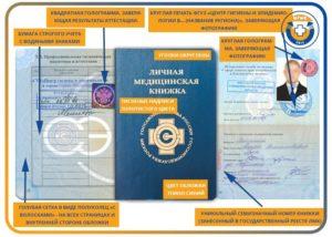 Какие документы нужны для оформления медкнижки
