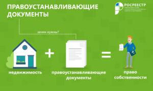 Росреестр пакет документов регистрации права собственности