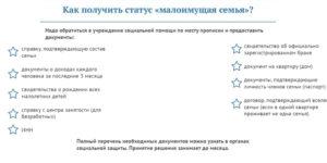 Список документов для оформления статуса малоимущей семьи в перми 2019