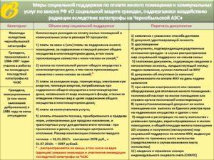 Закон о льготах чернобыльца с изменениями 2019 год