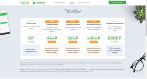 Расчетный счет сбербанка для ип тарифы
