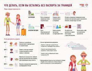 Как восстановить паспорт в чужом городе