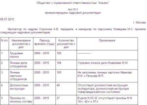 Образец акт приема передачи кадровой документации