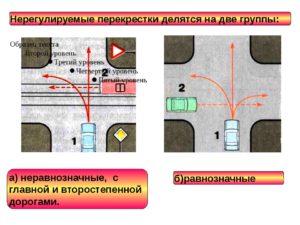 Перекресток равнозначных дорог и неравнозначных дорог