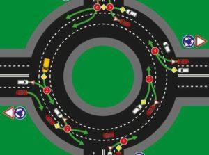 Как правильно ездить на круговом движении