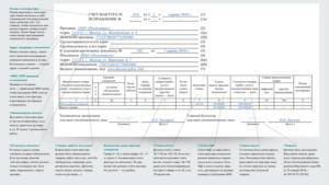 Счета фактуры на аванс сроки выставления