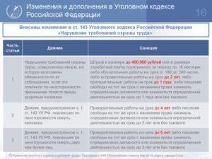 Изменения ук рф с 1 января 2019г по тяжелым статьям