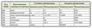 Код единицы измерения литр по океи