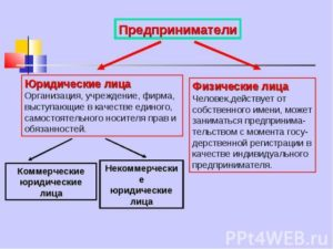 Юридическим или физическим лицом является индивидуальный предприниматель