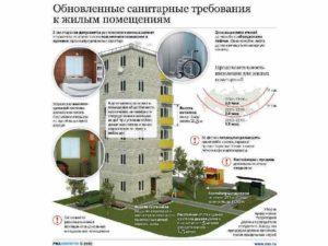 Санитарные нормы для многоквартирных жилых домов