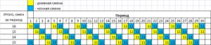 Сменный график работы 2 день 2 ночь