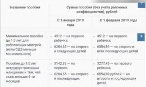 Минимальные декретные в 2019 на второго ребенка