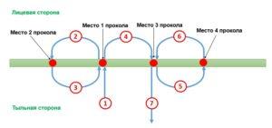 Схема прошивка документов в 4 прокола
