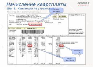 Что входит в квартплату в россии