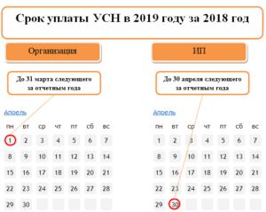 Сроки уплаты усн для ип в 2019