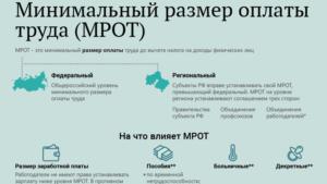 На что влияет мрот в россии