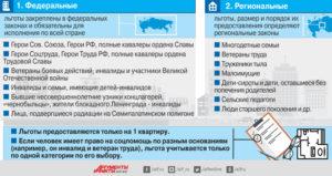 Имеют ли дети чернобыльцев льготы по оплате жкх