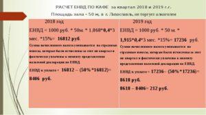 Максимальный доход на енвд в 2019 году