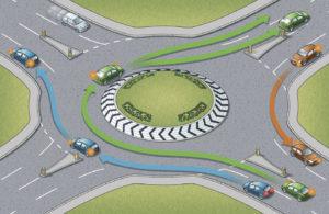 Как правильно въезжать на круговое движение