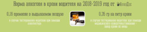 Сколько промилле разрешено в греции 2019 год