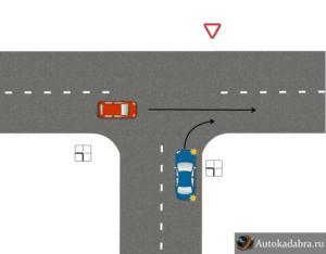 Правила проезда нерегулируемого т образного перекрестка