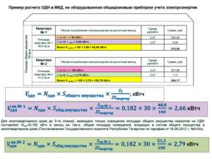 Формула расчета одн по электроэнергии 2019