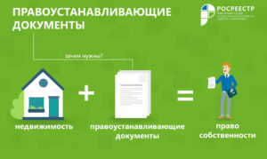 Как прописка влияет на право собственности