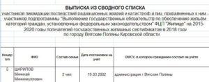 Списки льготная очередь на получение жилья чернобыльцам по брянской области