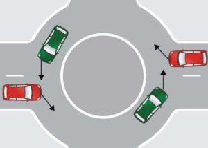 Кто кому уступает на круговом движении