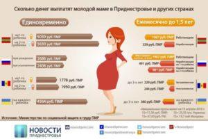 За второго ребенка сколько государство платит