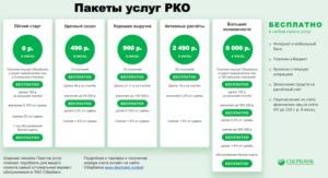 Расчетный счет сбербанка для ип стоимость обслуживания