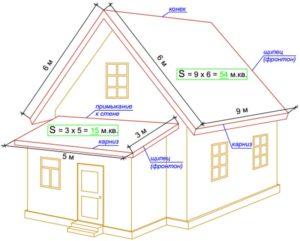 Как высчитать площадь дома в квадратных метрах